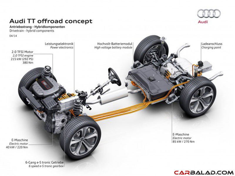 Car_innovations_Carbalad_1